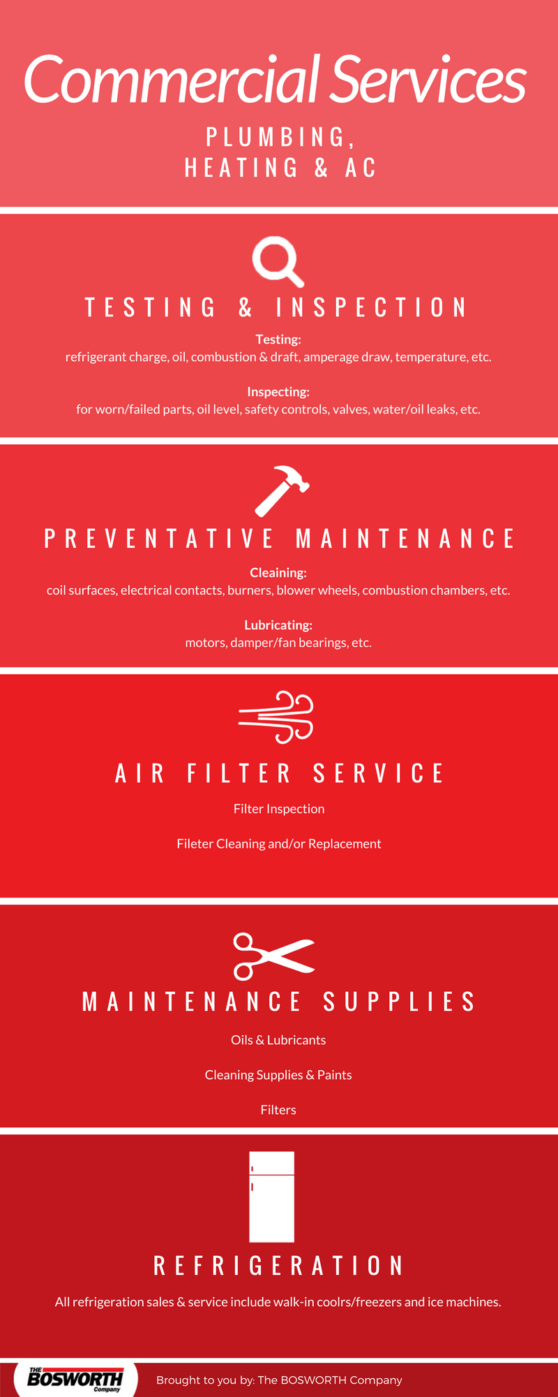 Bosworth commercial Services Infographic
